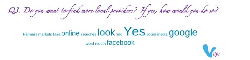How do you find more local providers?